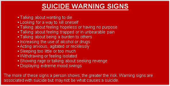 essay on warning signs of suicide 10 signs of a suicidal person, and what to do by july 13 the first is that many symptoms of major depression and bipolar disorder overlap with suicide warning.