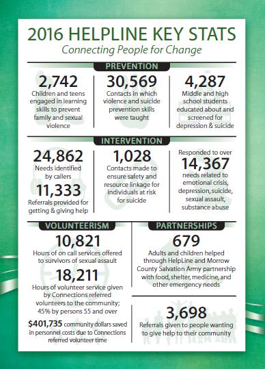 hl_key_stats_2016_infographic