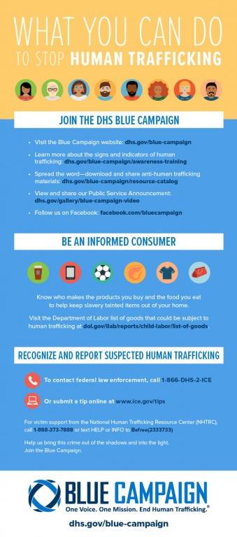 HelpLine » January is Human Trafficking Awareness Month
